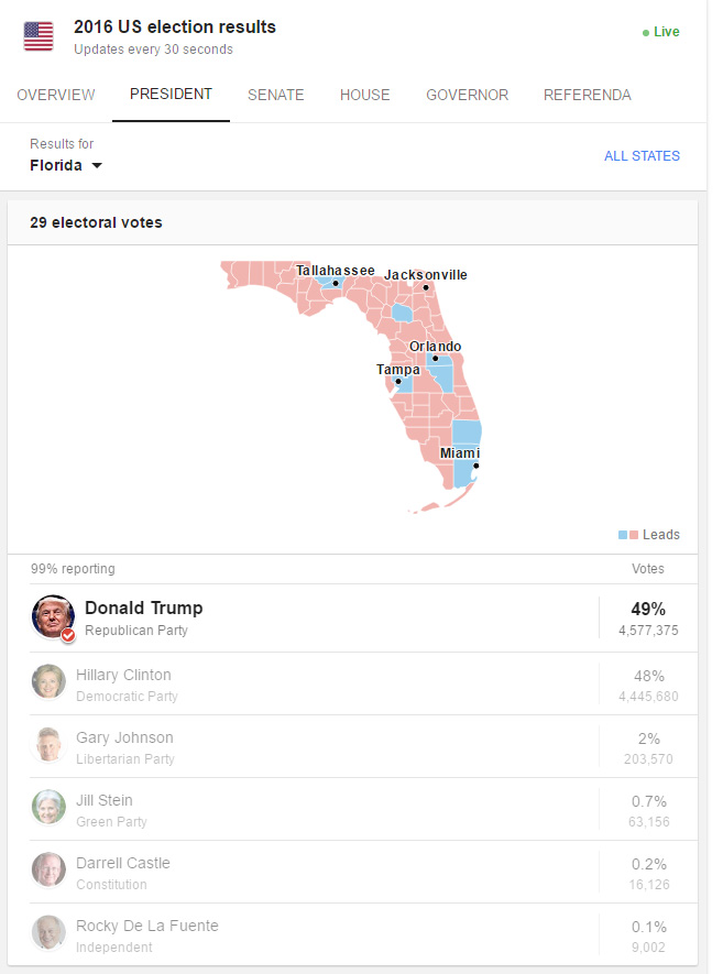 (image source; Google Election Results)